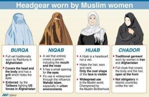 burqa-niqab-hijab-chador